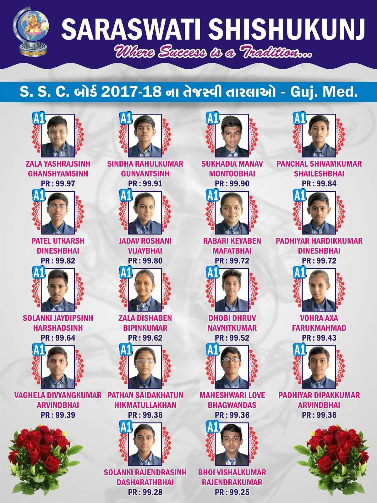 ssc board result 2017-2018 Gujarati Medium Saraswati Shishukunj school