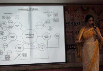 Dr. Jayshree Dixit speech Motivational seminar for teachers | Saraswati Shishukunj borsad