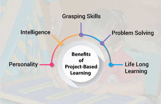 Benefits that project-based learning can provide to the teachers: