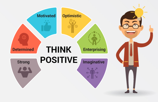 Think positive Ability to provide service-learning