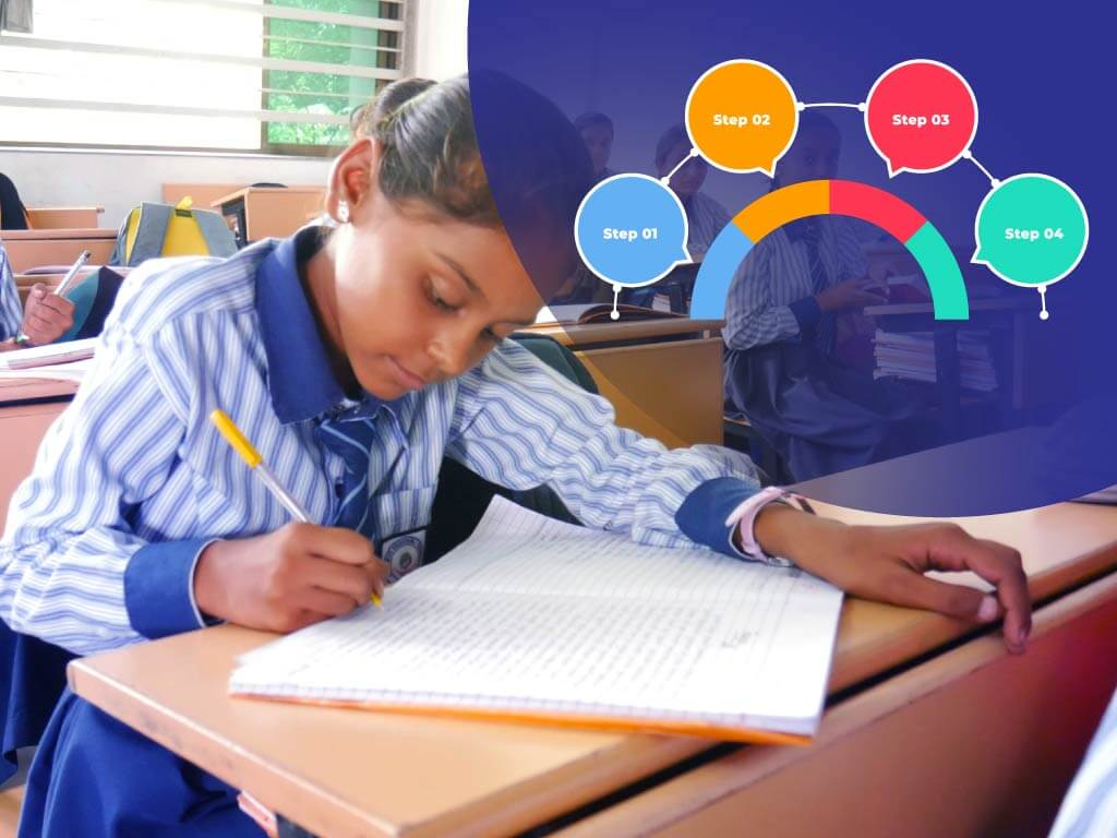 Initiate the preparation of exam at the right time
